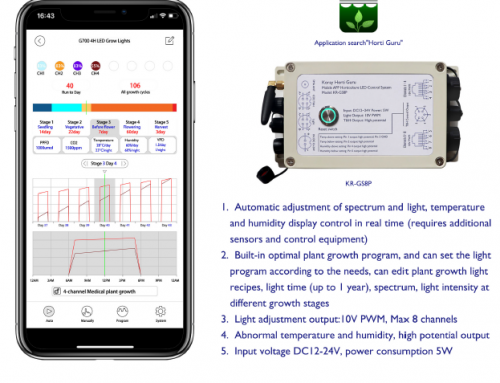 Horti guru, the IOS version of plant lamp control system, was officially released