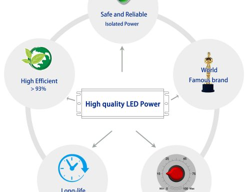 Life and reliability of plant LED grow lights – about power supply