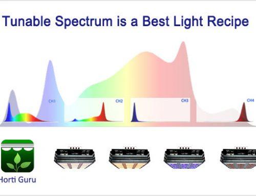 Tunable spectrum is the best light recipe #grow light#
